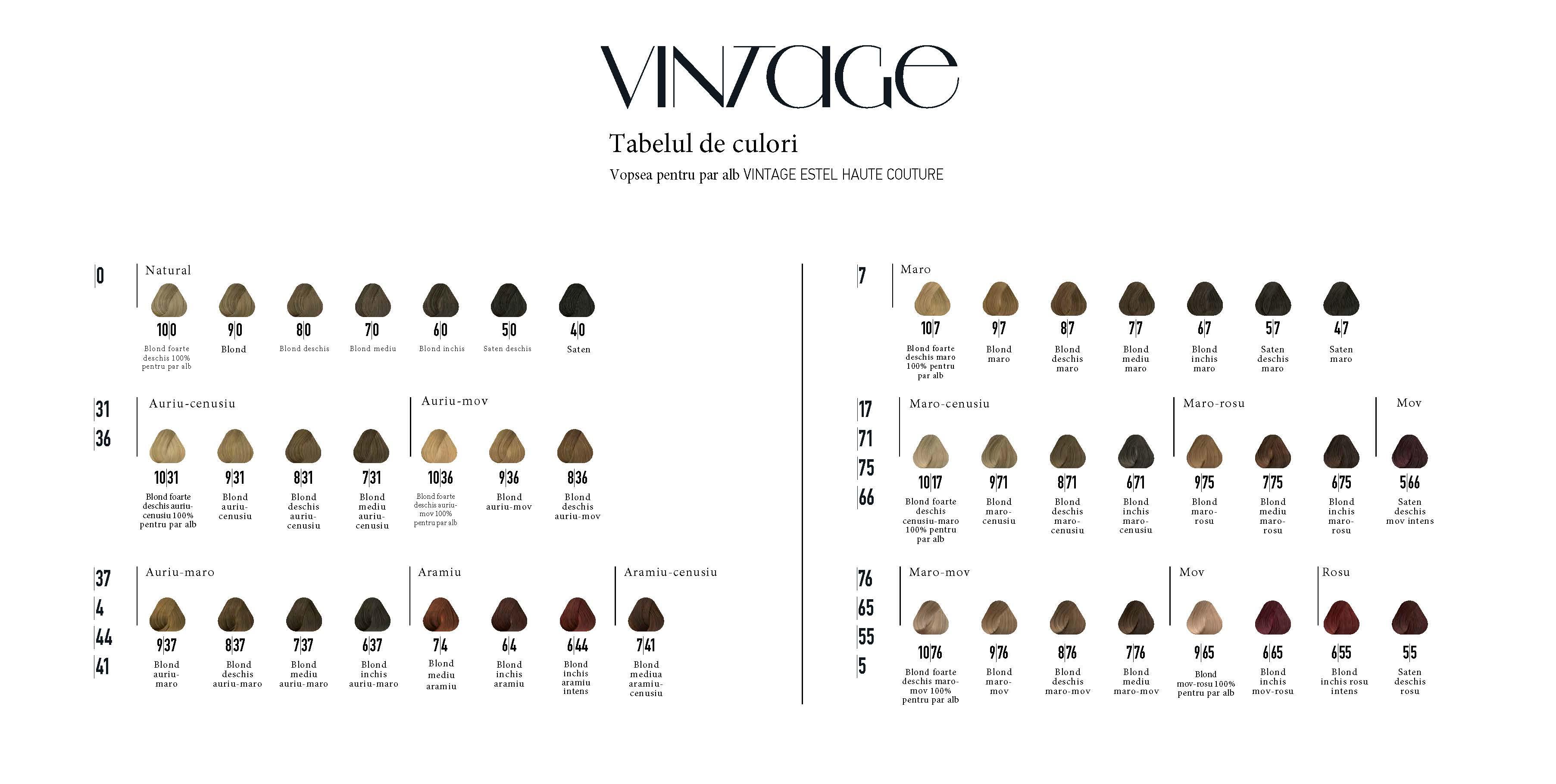 Vopsea permanenta pentru par HAUTE COUTURE Vintage 7/75 Blond mediu maro-rosu 60 ml